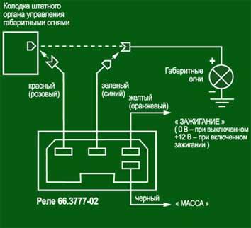 Рис.1. Схема подключения реле 66.3777-02.  1. Используя отверстие в корпусе, закрепите реле в салоне автомобиля в...